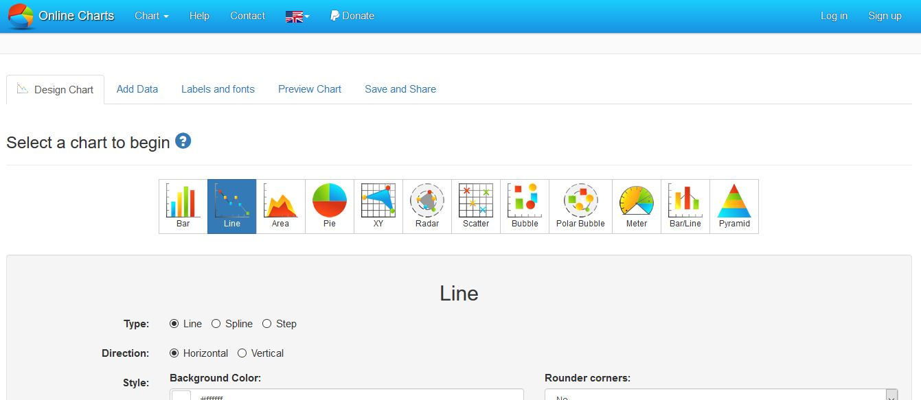 15 line graph makers - Online Chart Tool