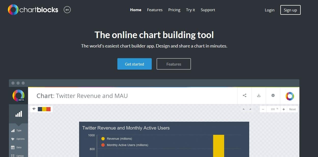 Top 12 Best Chart Making Tool to make stunning charts - Chart Blocks
