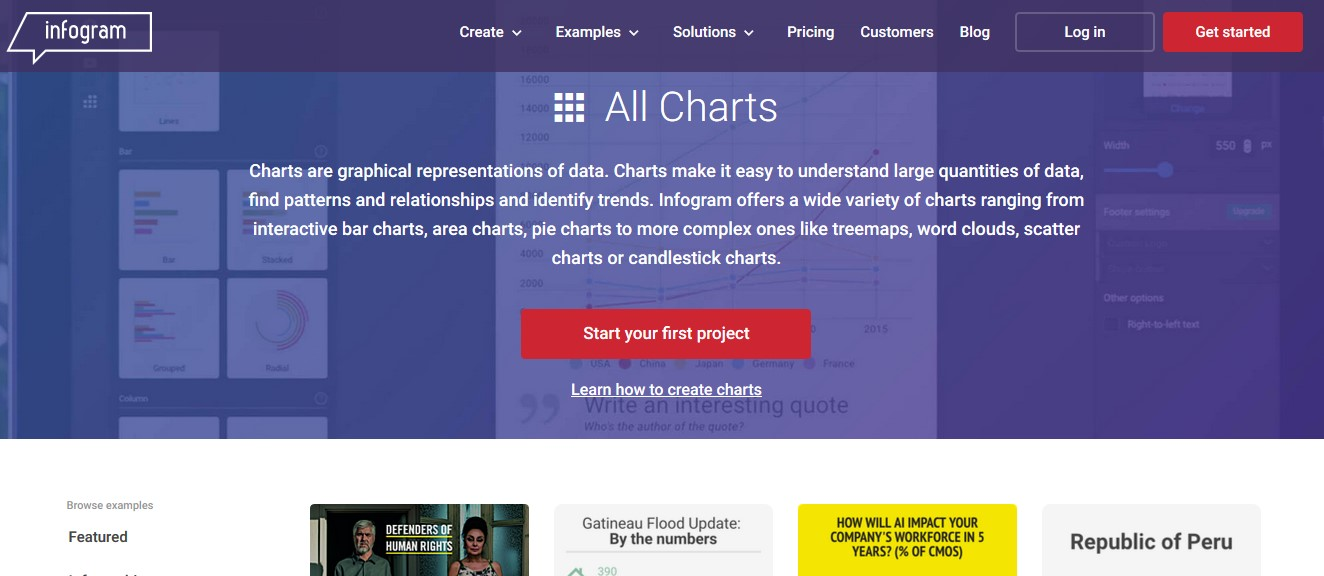 Top 12 Best Chart Making Tool to make stunning charts - InfoGram