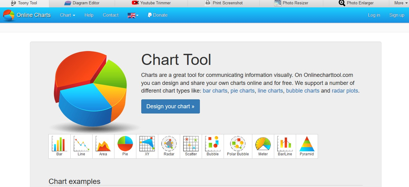Top 12 Best Chart Making Tool to make stunning charts - Online Chart Tool