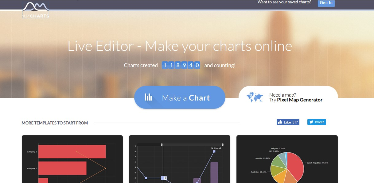 Top 12 Best Chart Making Tool to make stunning charts - AmCharts