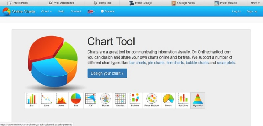 Best Online graphing tool - Online Chart Tool