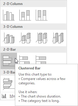 3 Ways to Make Bar Charts - Excel Step 2