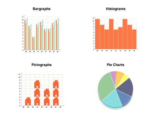 How To Make Charts And Graphs Online - types of graph