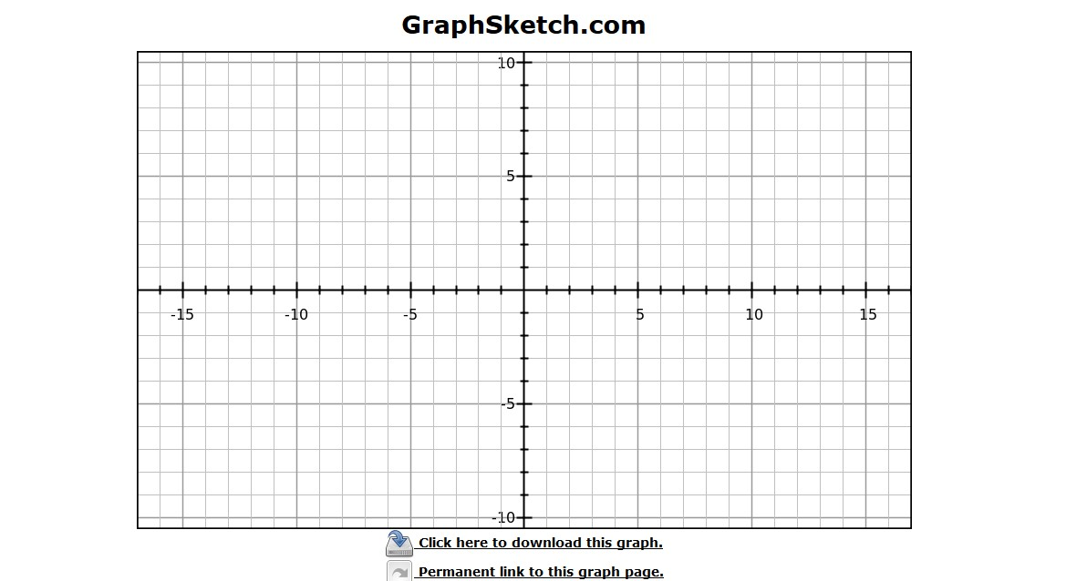 How To Make Xy Graph With Ease