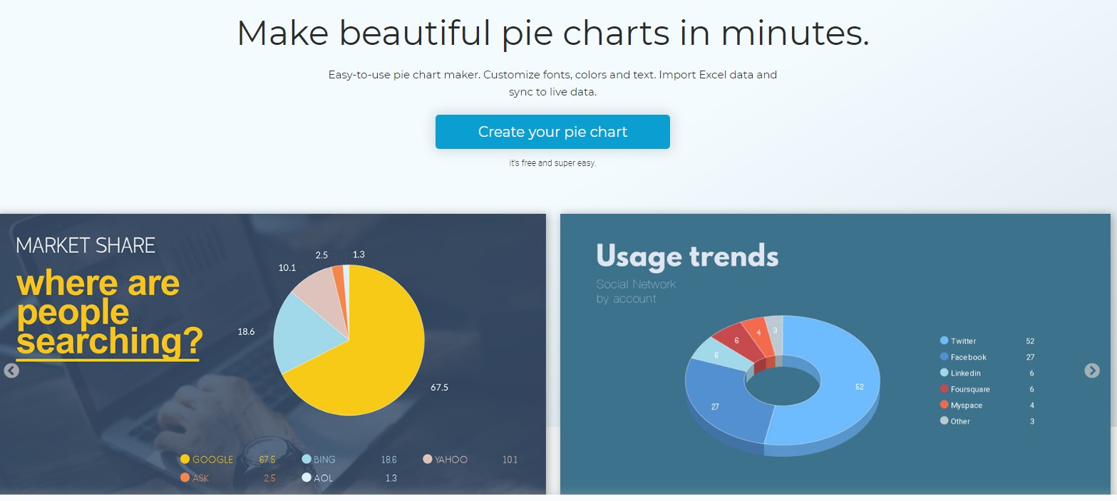 Top free tools to make beautiful pie charts - Visme